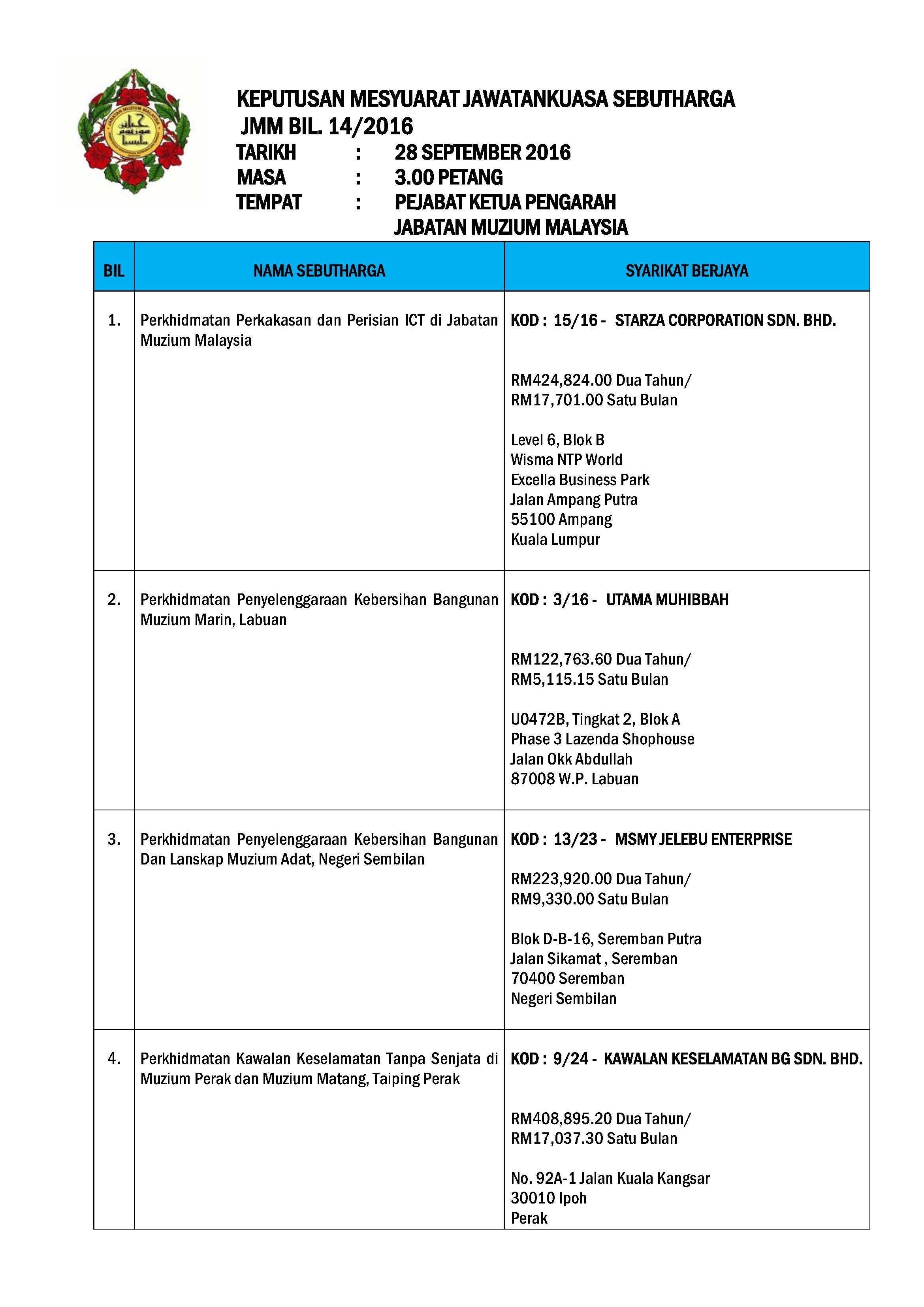 A3-KEPUTUSAN MESYUARAT SEBUTHARGA BIL 14 2016